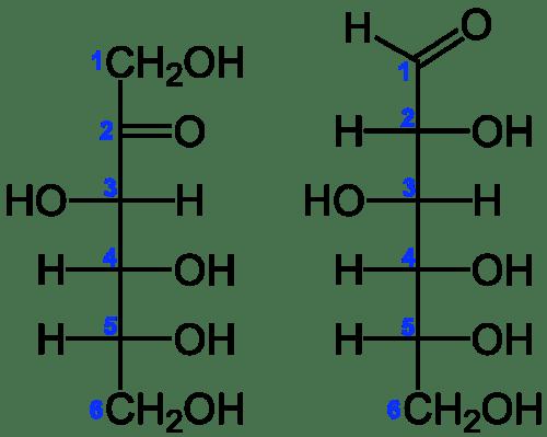D-Fructose vs. D-Glucose structural formulae