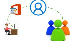 How to Make Office Account in Microsoft Office 2016