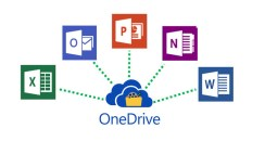 How to Use OneDrive in Microsoft Office 2016