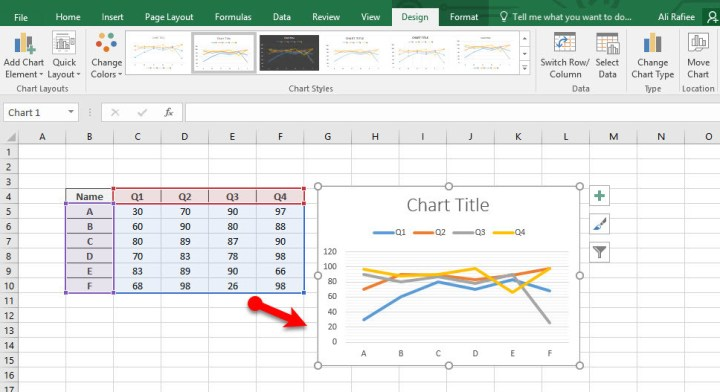 How to Use Advanced Charts in Microsoft Excel 2016