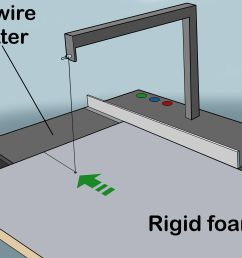 how to cut rigid foam insulation [ 3200 x 2400 Pixel ]