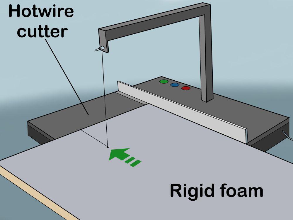 medium resolution of how to cut rigid foam insulation