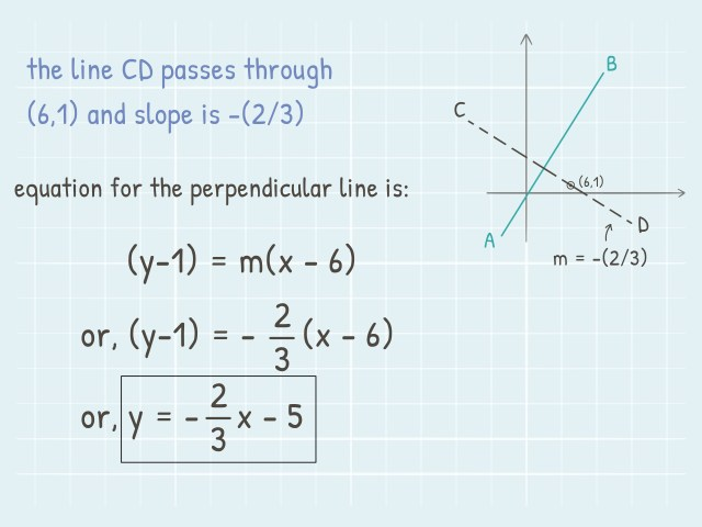 How to Find the Equation of a Perpendicular Line: 19 Steps