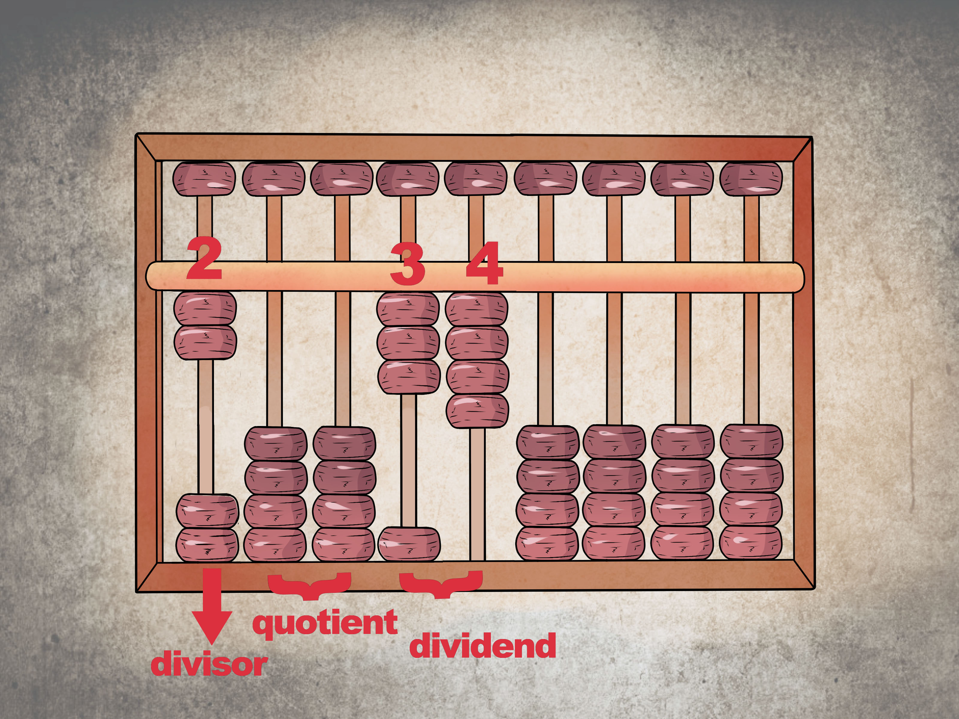 How To Use An Abacus With Pictures