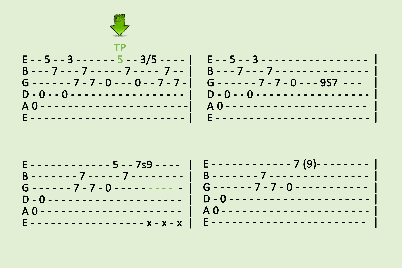 Comment Lire Une Tablature De Guitare 22 Etapes