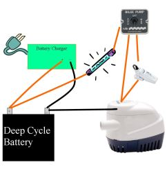 wiring a sump pump [ 1274 x 1071 Pixel ]