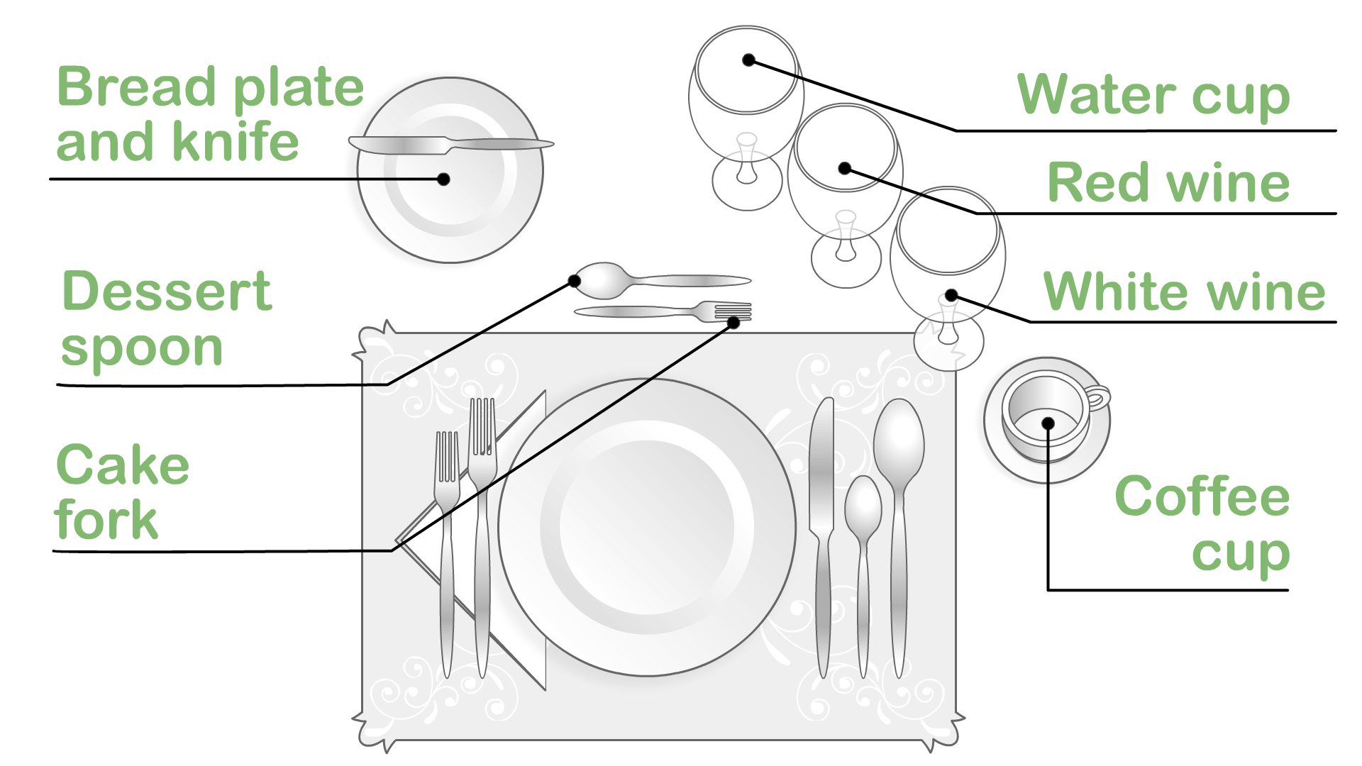3 Ways To Set A Table WikiHow
