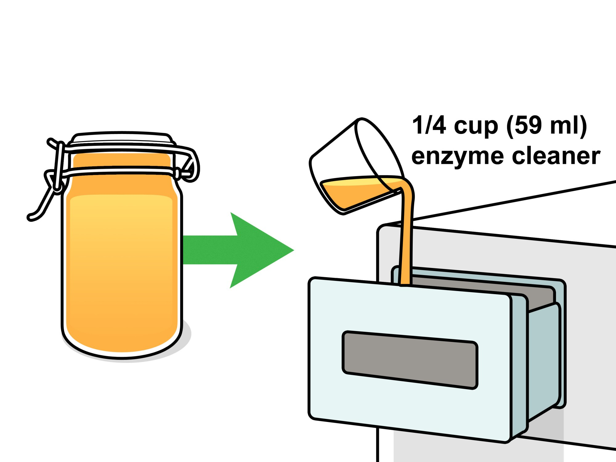 hight resolution of how to make enzyme cleaner