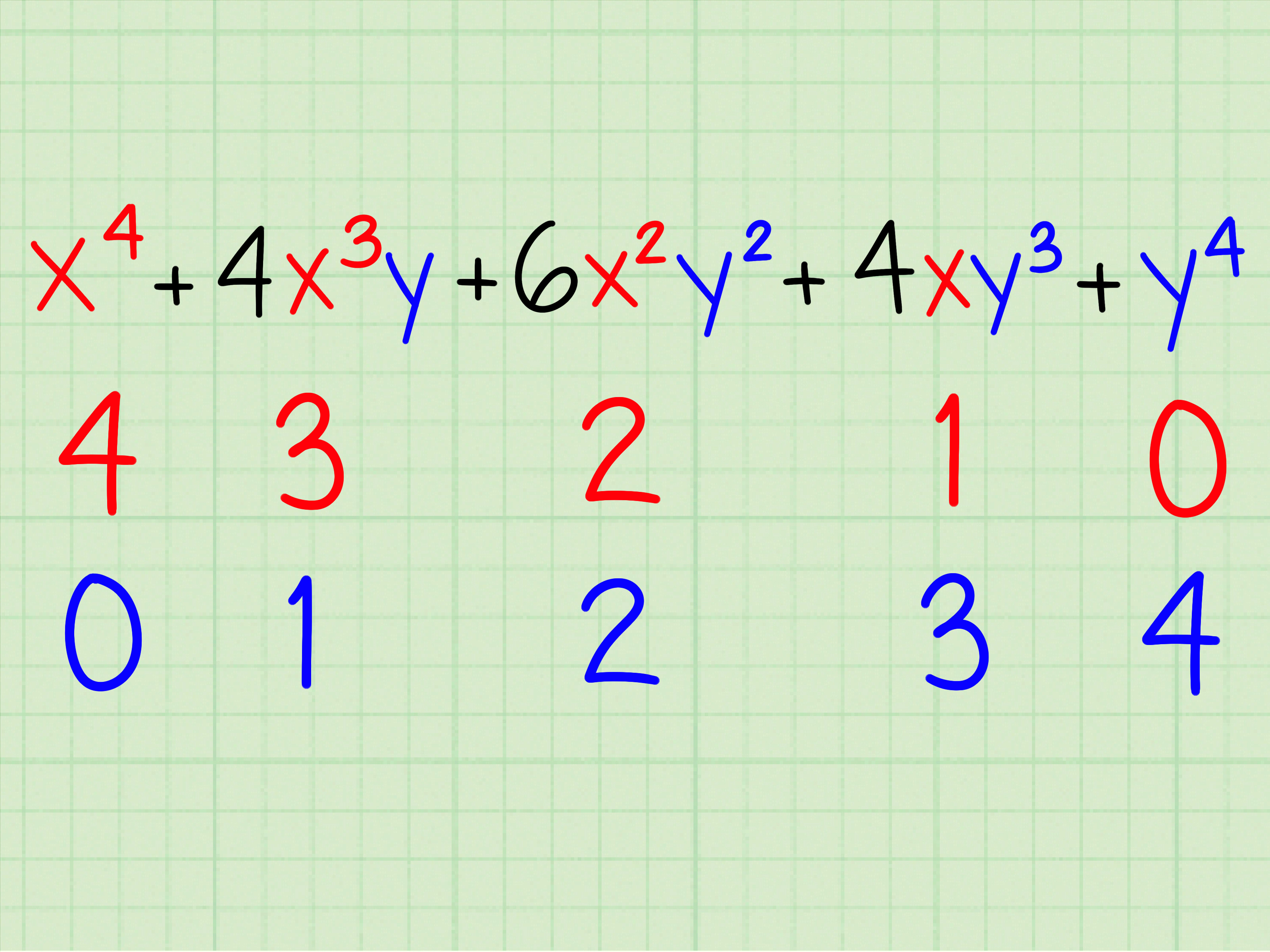 How To Calculate X Y N With Pascal S Triangle 9 Steps