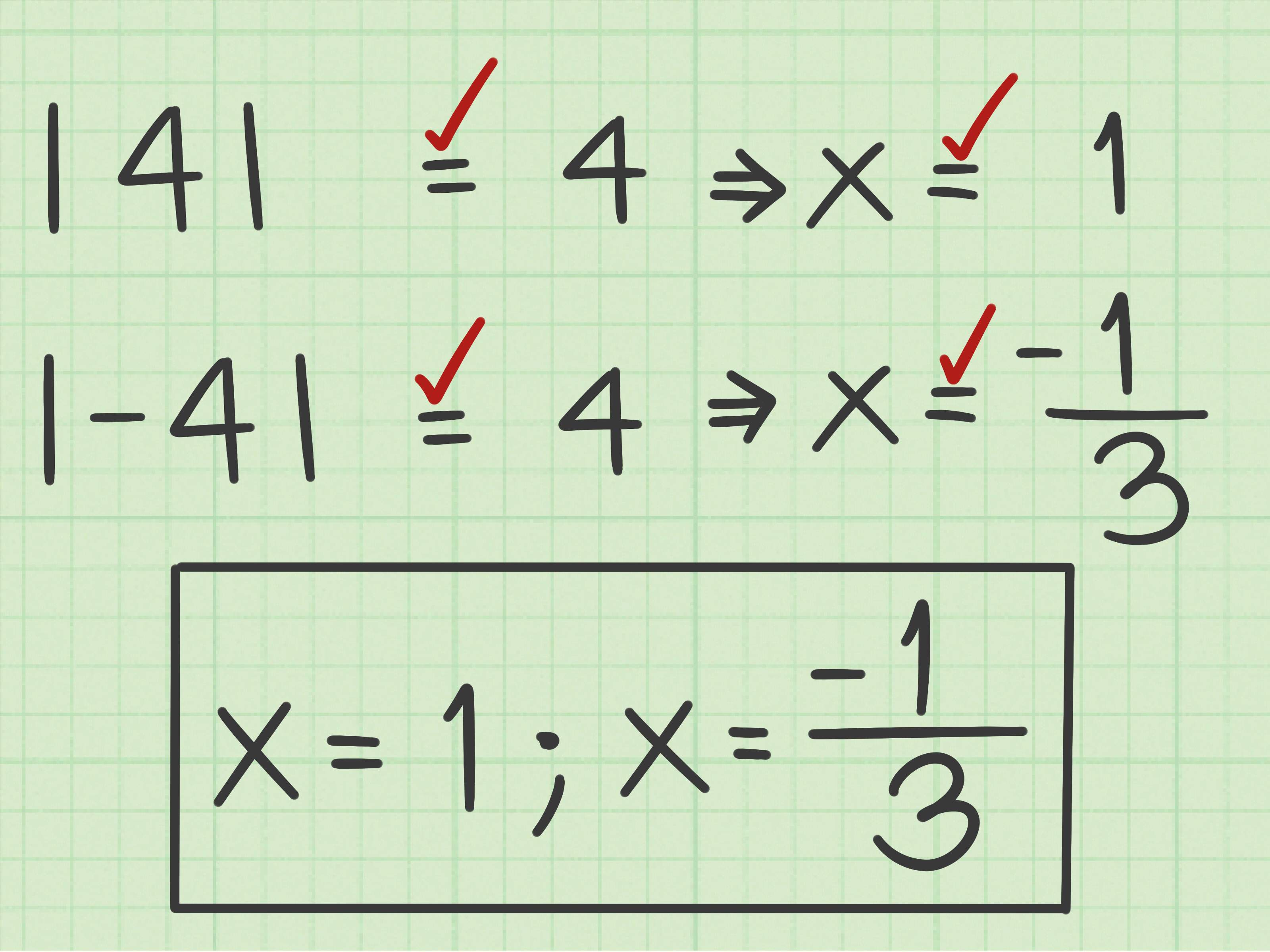 How To Solve Absolute Value Equations 10 Steps With Pictures