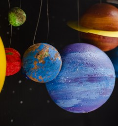 1st grade solar system diagram [ 1920 x 1080 Pixel ]