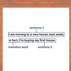 Diagramming Sentences Declarative 7 Pin Round Trailer Plug Wiring Diagram Australia Frame Sentence With Adjective Kayaframe Co