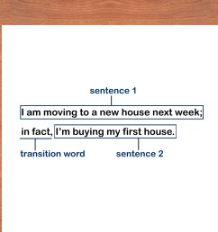 How to Write Declarative Sentences: 11 Steps (with Pictures) [ 2400 x 3200 Pixel ]