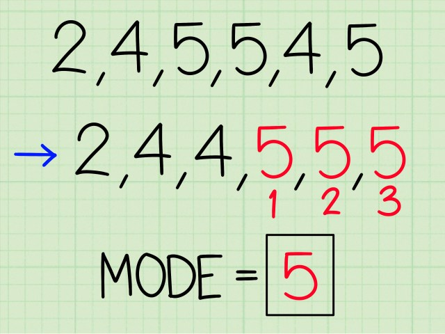 How to Find Mean, Median, and Mode: 8 Steps (with Pictures)
