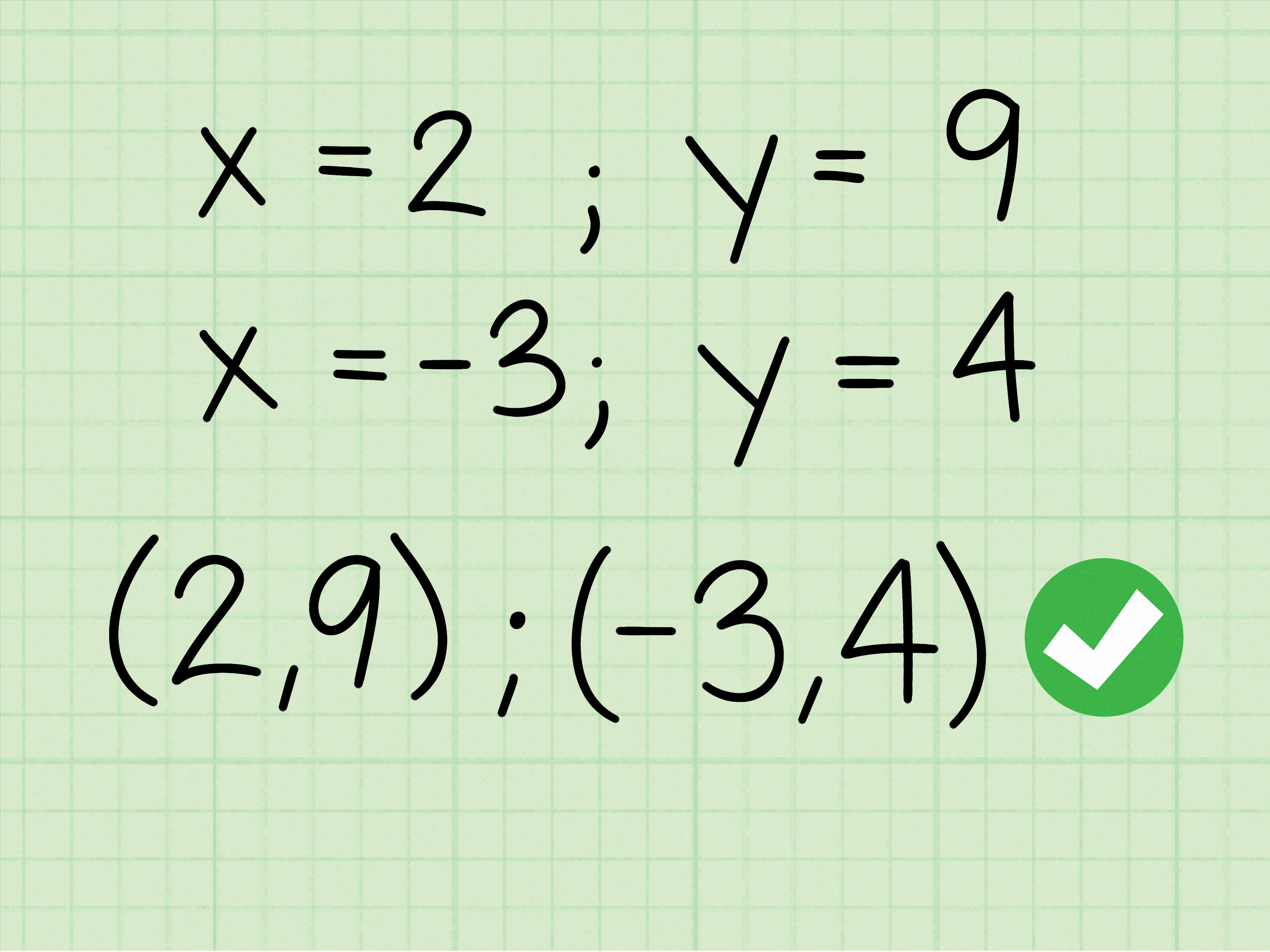 How To Find A Quadratic Equation Given 2 Points