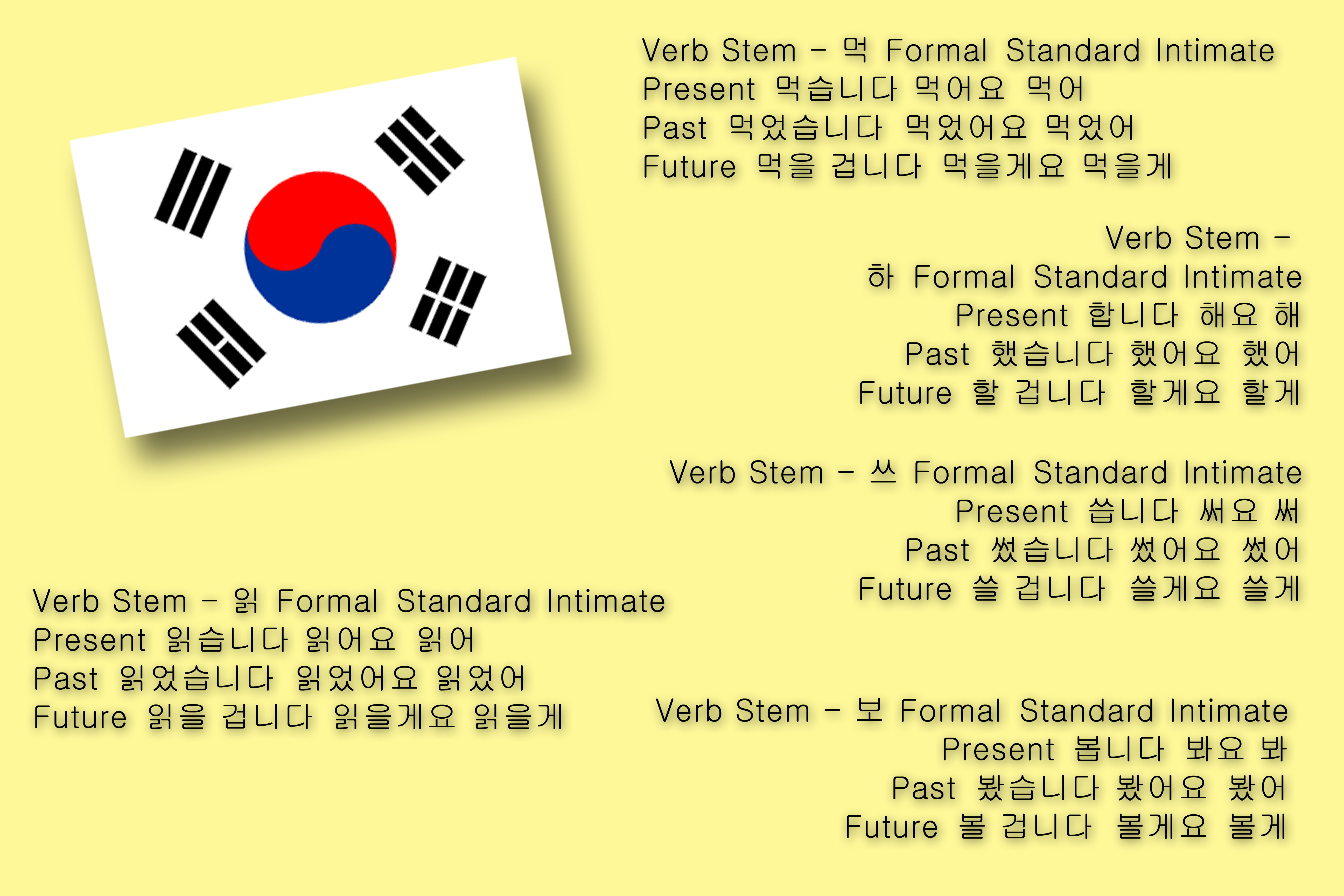 How To Use Verbs In Korean 8 Steps With Pictures