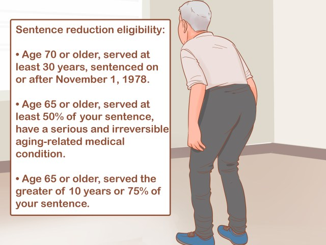 29 Ways to Get Early Release from Prison - wikiHow