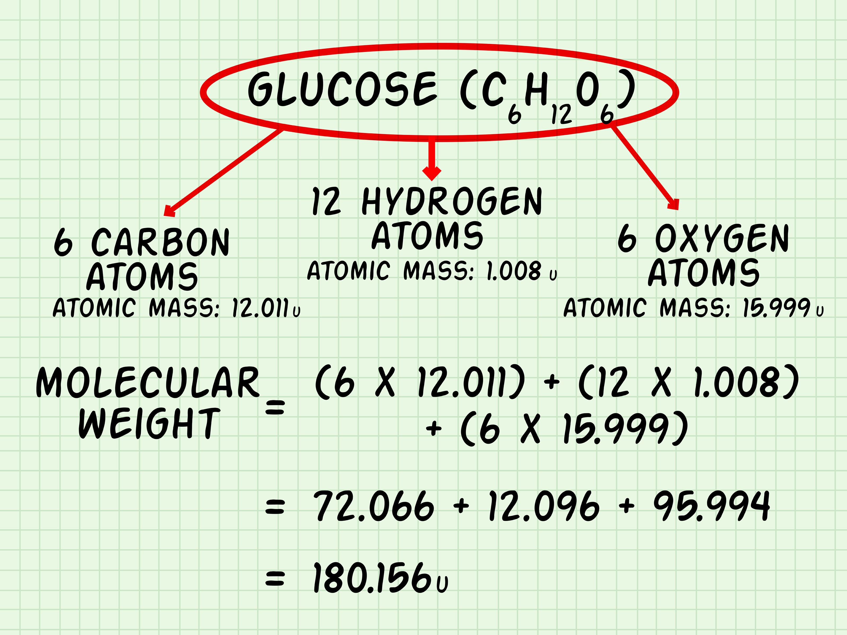 How To Calculate Molecular Weight 6 Steps With Pictures