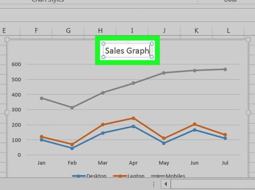 small resolution of how to make a line graph in microsoft excel