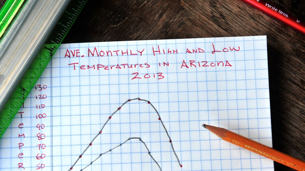 medium resolution of how to make a line graph
