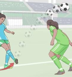 how to shoot a soccer ball [ 3200 x 2400 Pixel ]