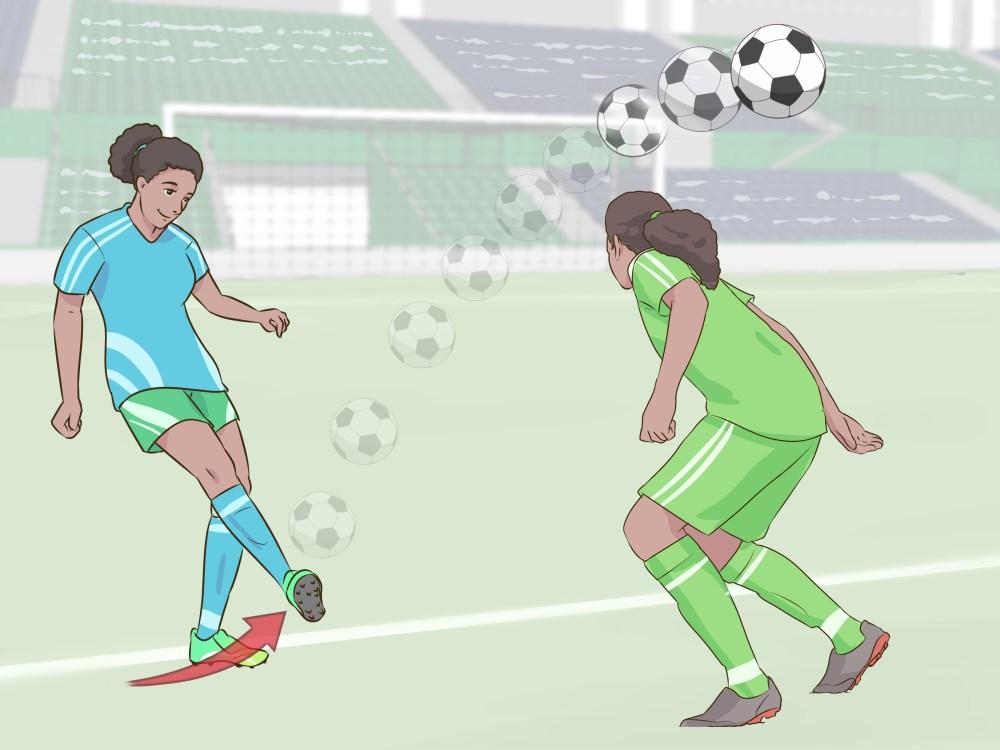 medium resolution of how to shoot a soccer ball
