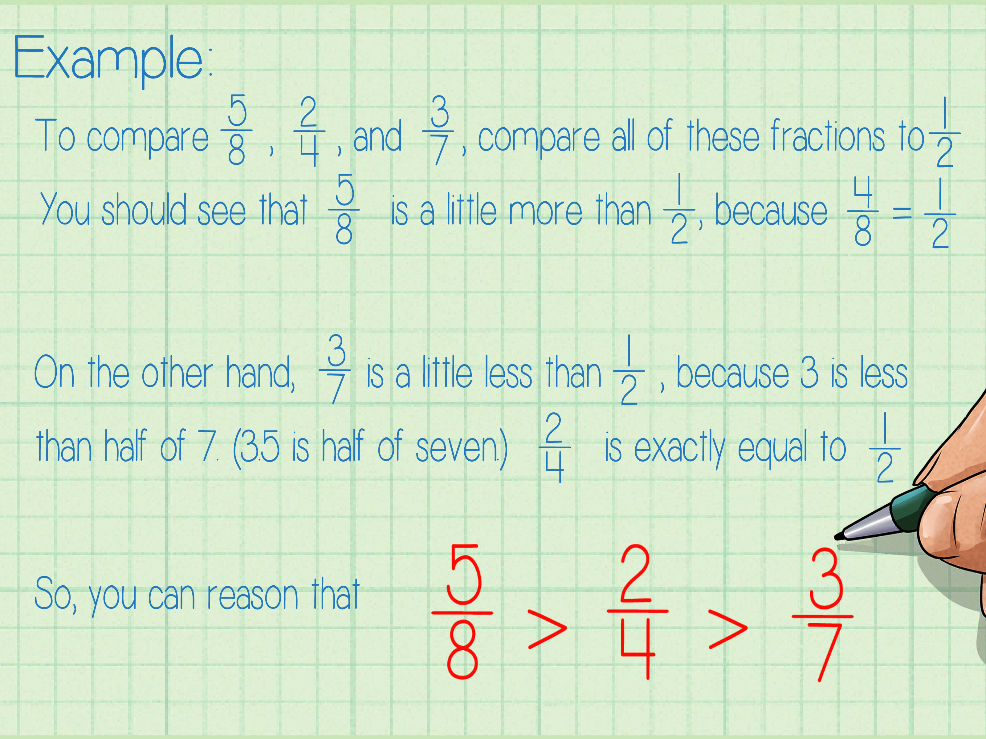 3 Ways To Compare And Order Fractions