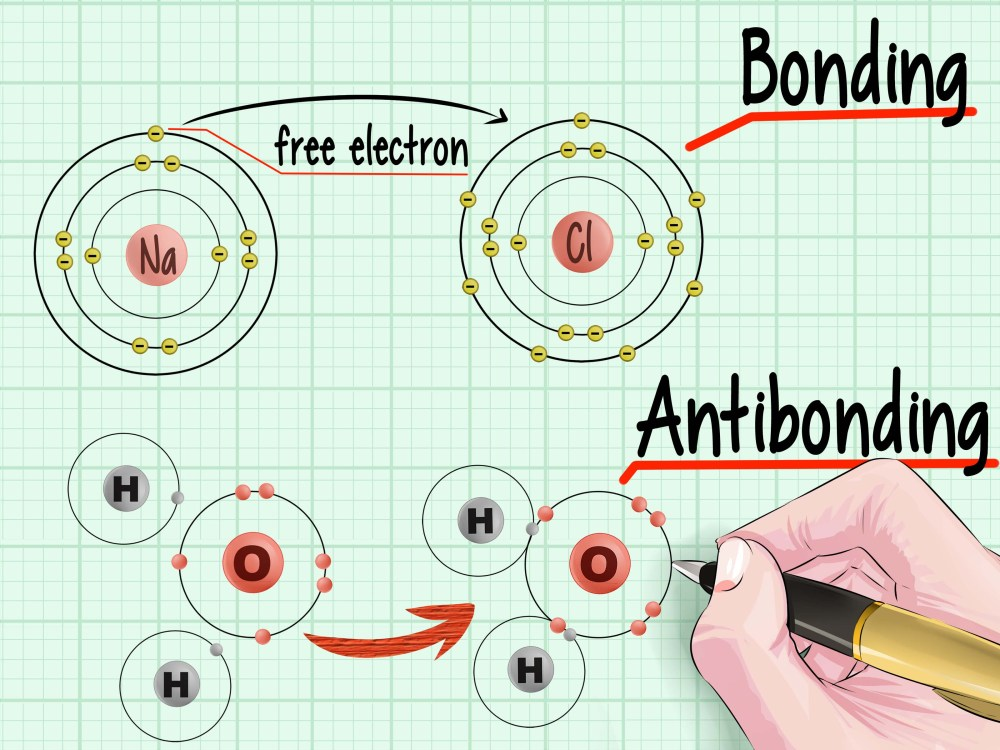 medium resolution of how to calculate bond order in chemistry
