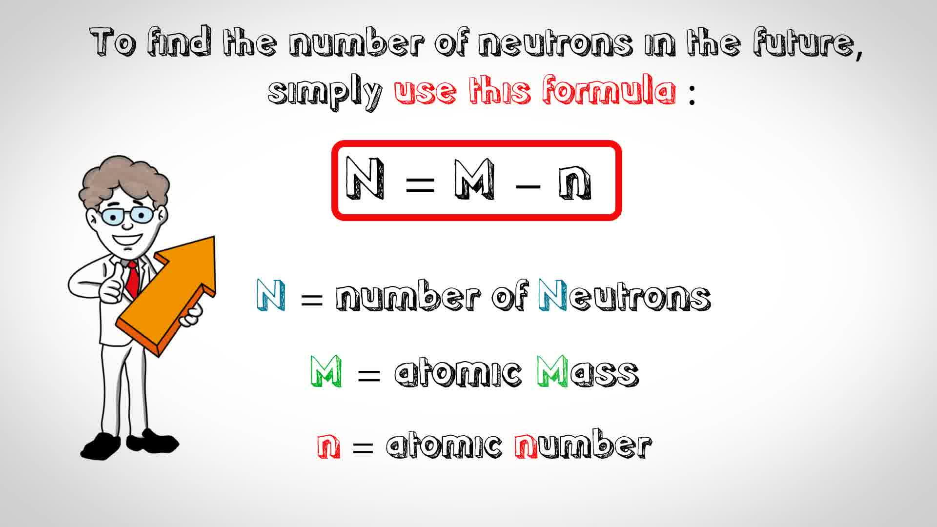 Number Of Atoms In A Formula Worksheet Answer Key