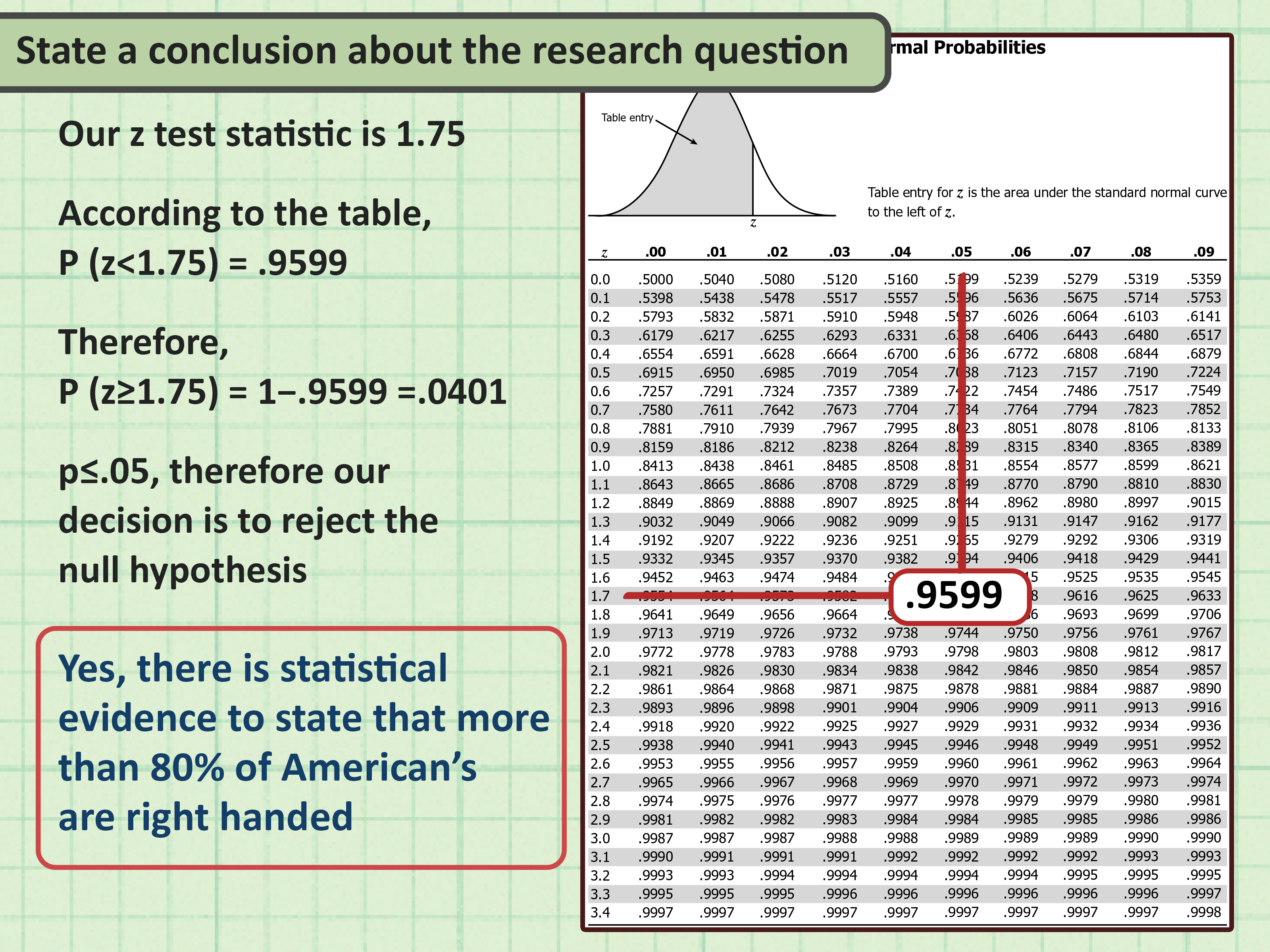 How To Perform Hypothesis Testing For A Proportion 8 Steps