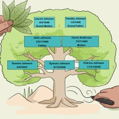 How Do I Draw A Family Tree Diagram Bacterial Cell And Functions To Design With Pictures Wikihow