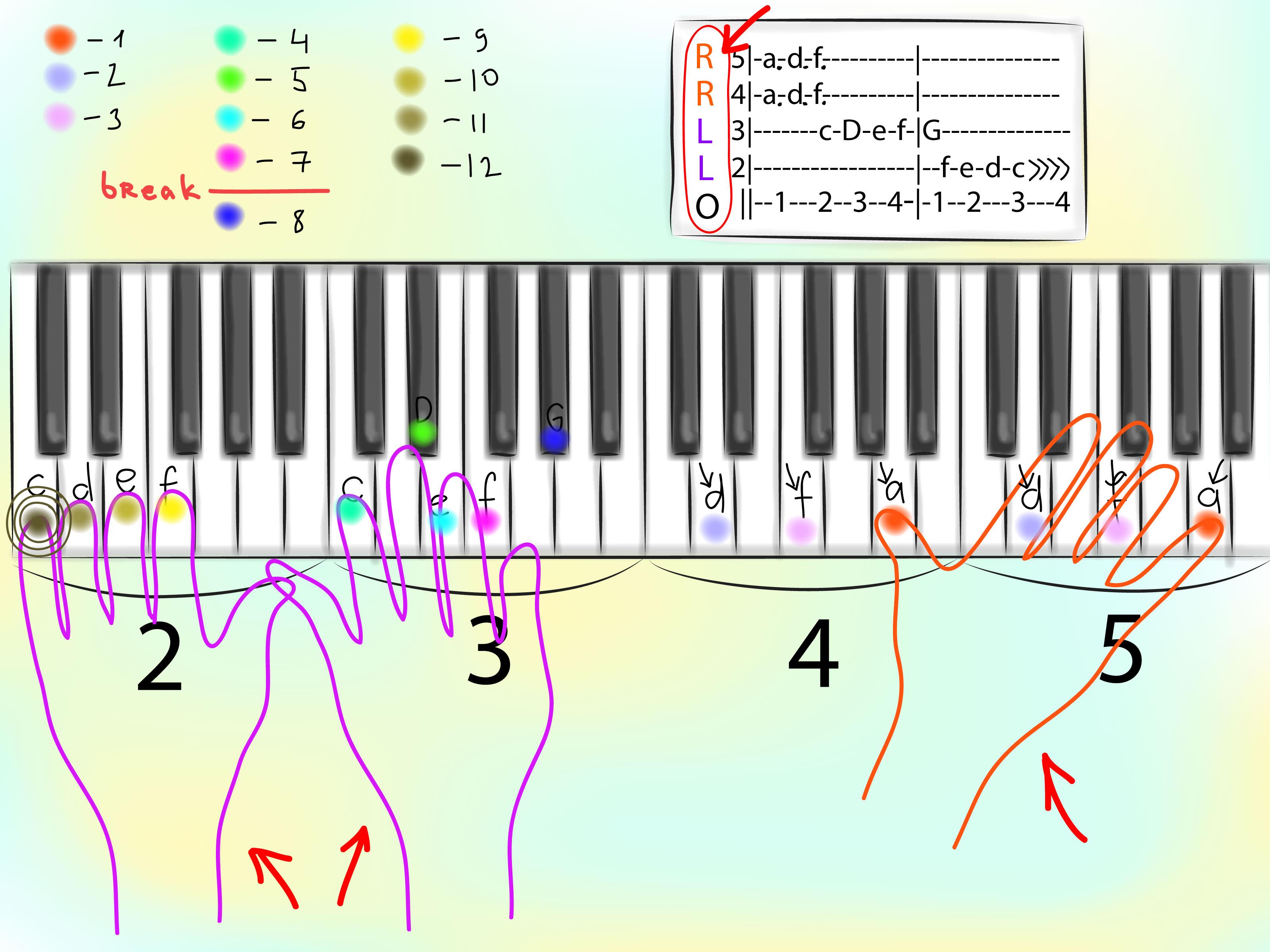 Come Leggere Le Tablature Per Pianoforte 8 Passaggi