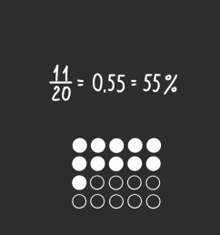 how to calculate probability [ 3780 x 2835 Pixel ]