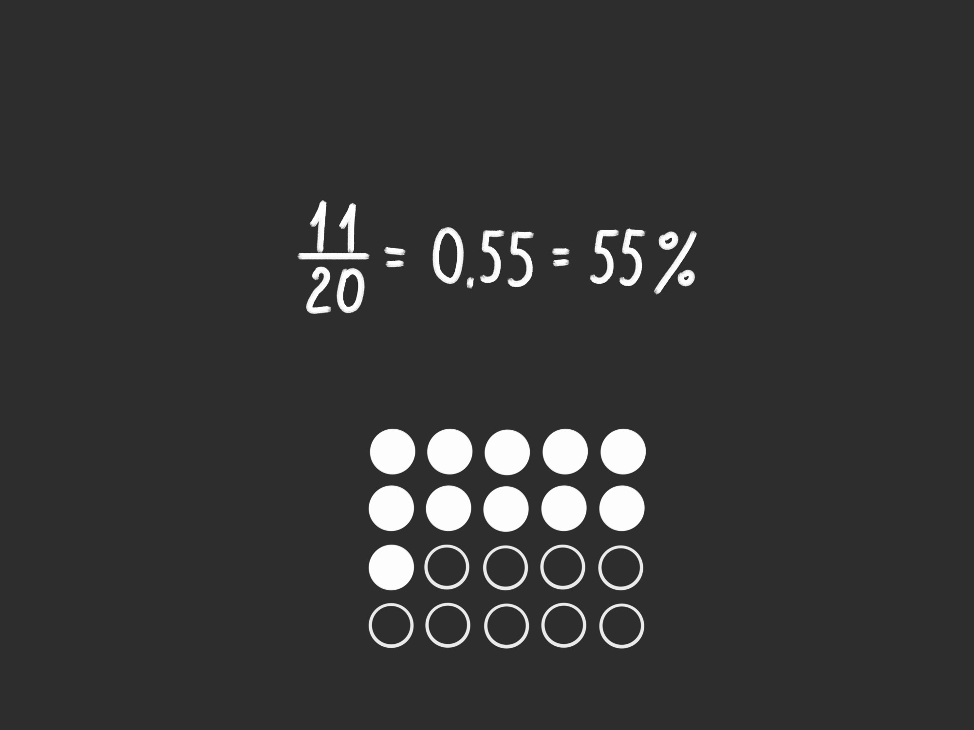 hight resolution of how to calculate probability