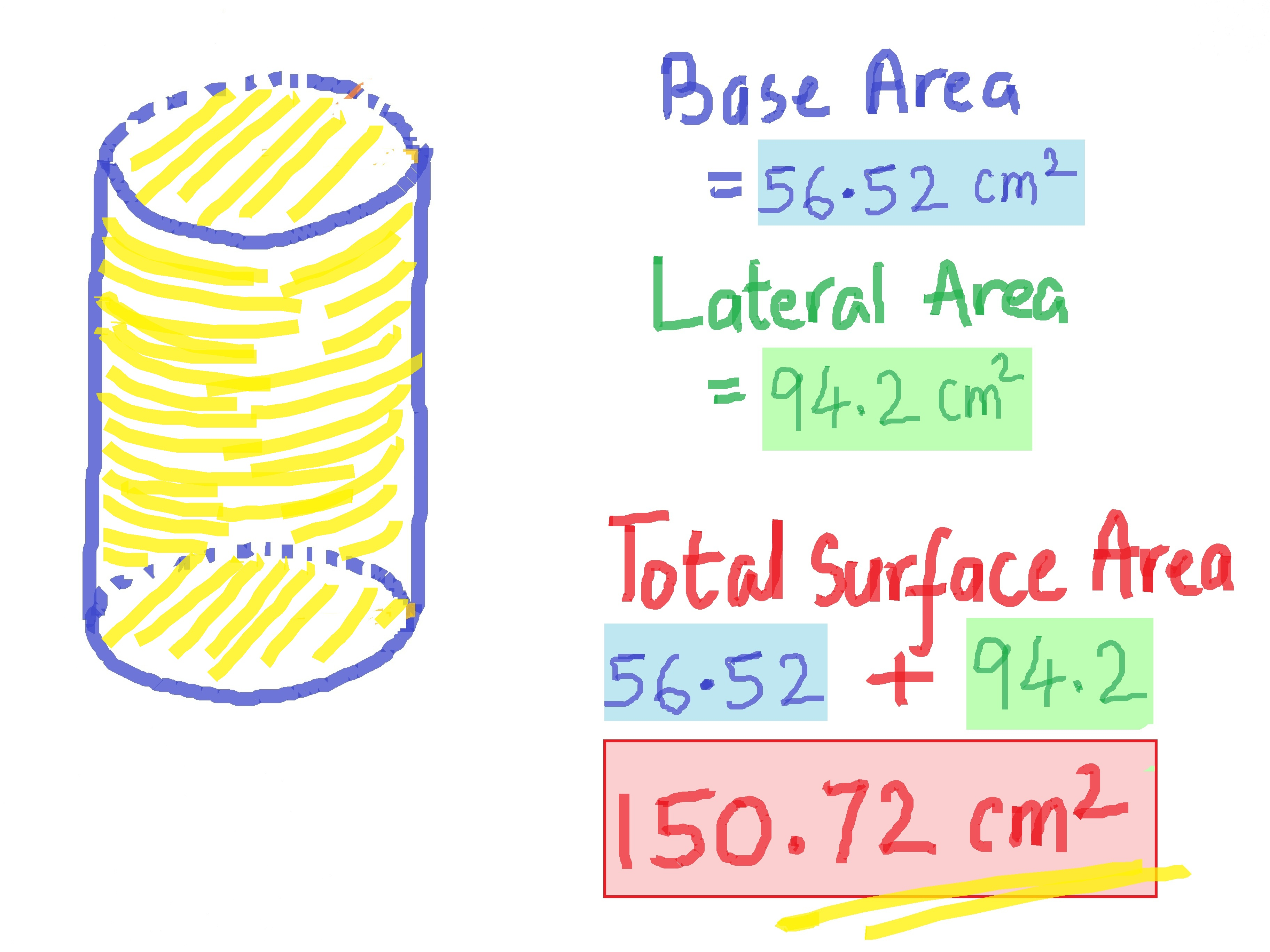 How To Find The Surface Area Of Cylinders 6 Steps