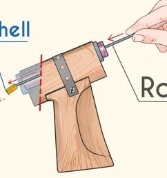how to make a zip gun [ 3200 x 2400 Pixel ]