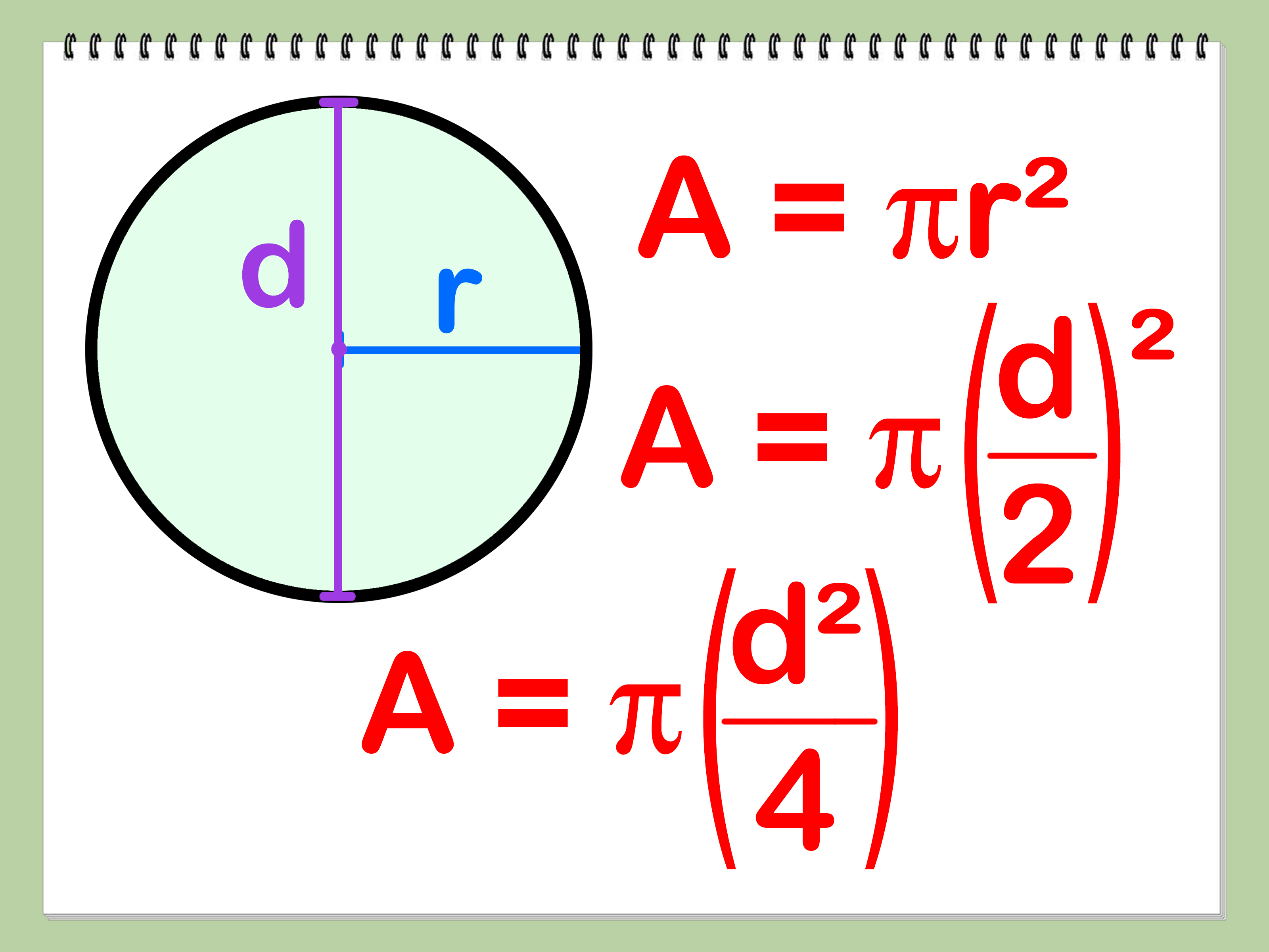 How To Find The Circumference And Area Of A Circle 5 Steps