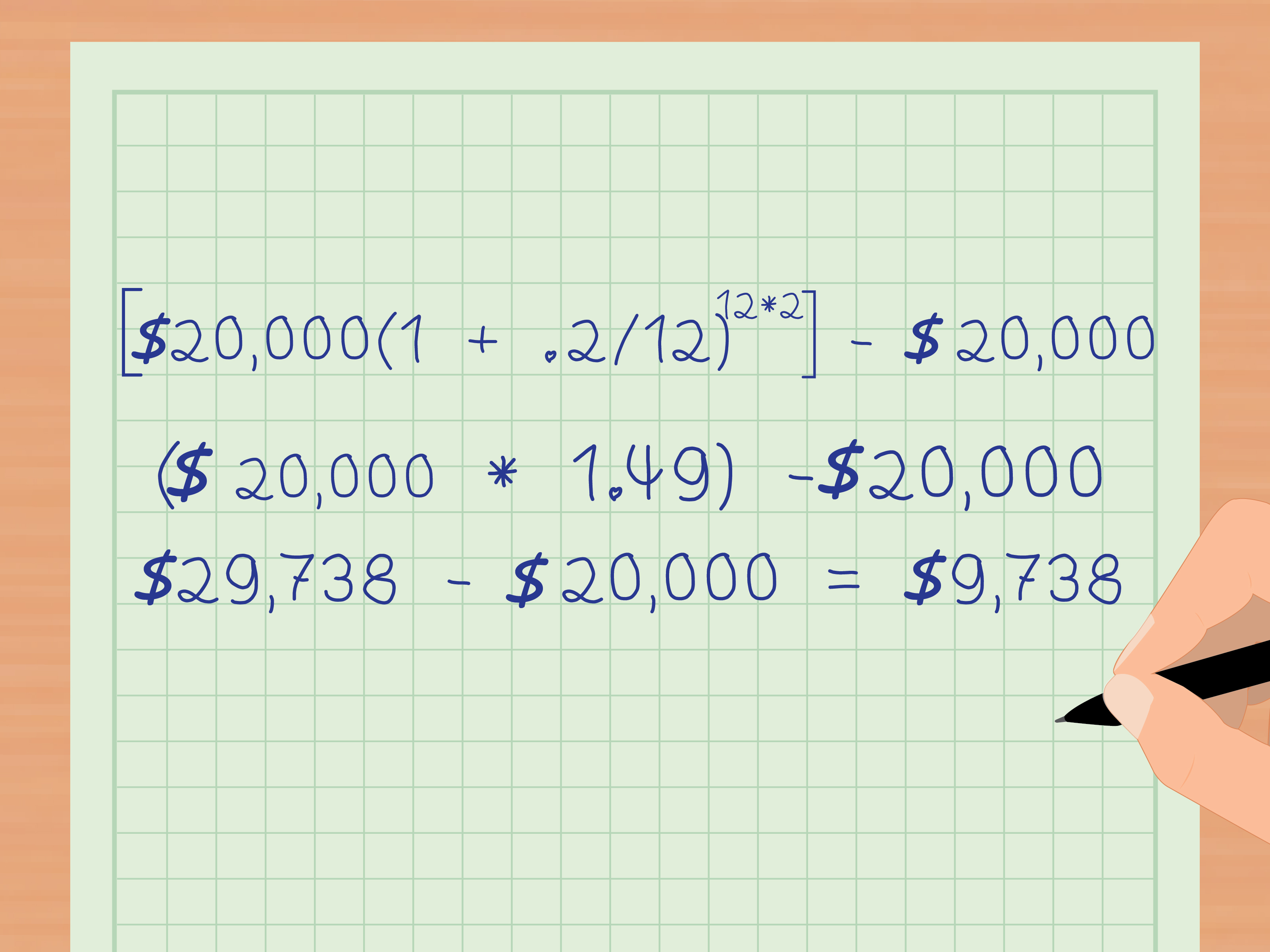 4 Ways To Calculate Compound Interest Payments