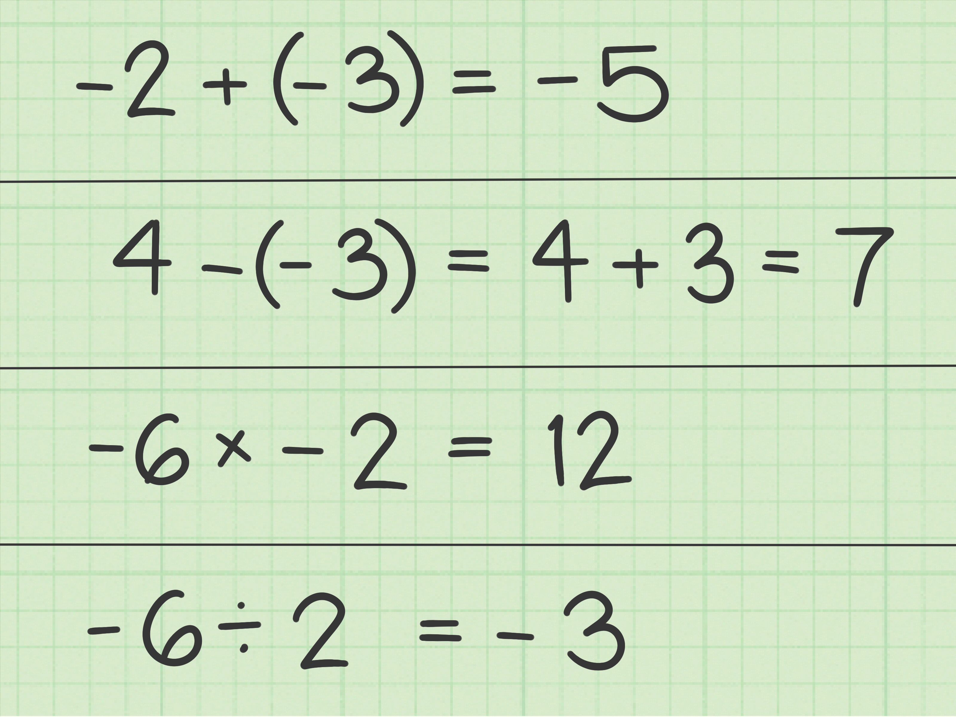 Solving Systems Of Linear Equations In Two Variables With