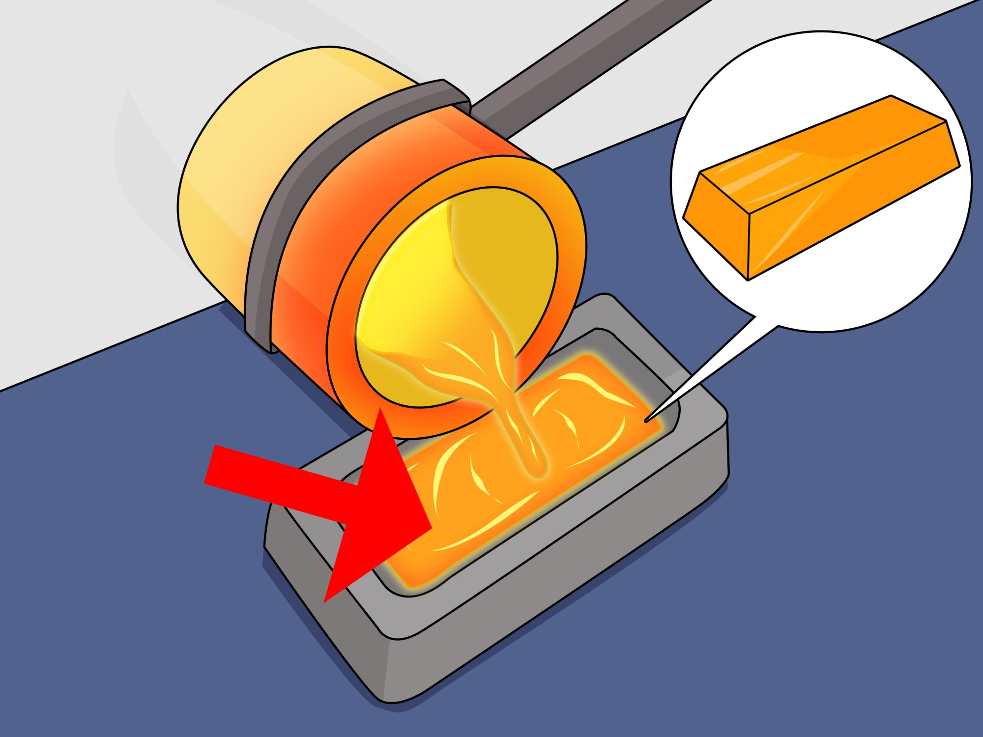 hight resolution of how to melt gold