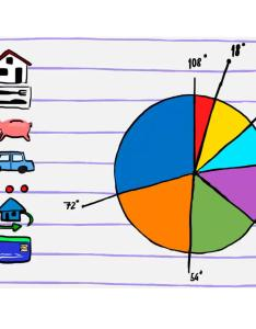 also how to make  pie chart steps with pictures wikihow rh