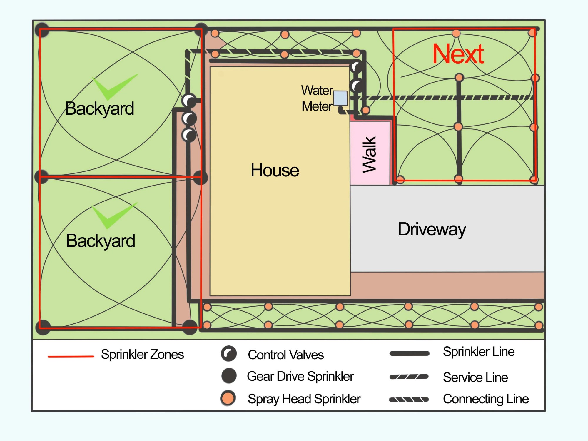 hight resolution of how to install a sprinkler system with pictures wikihow sprinkler valve wiring diagram sprinkler valve wiring diagram