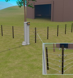how to make an electric fence [ 3200 x 2400 Pixel ]