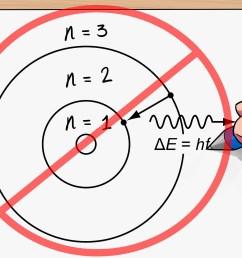 how to understand quantum physics [ 3200 x 2400 Pixel ]