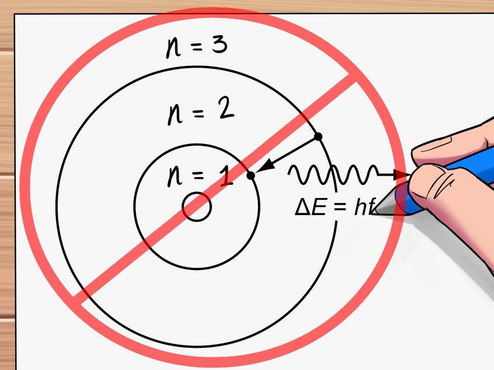 medium resolution of how to understand quantum physics