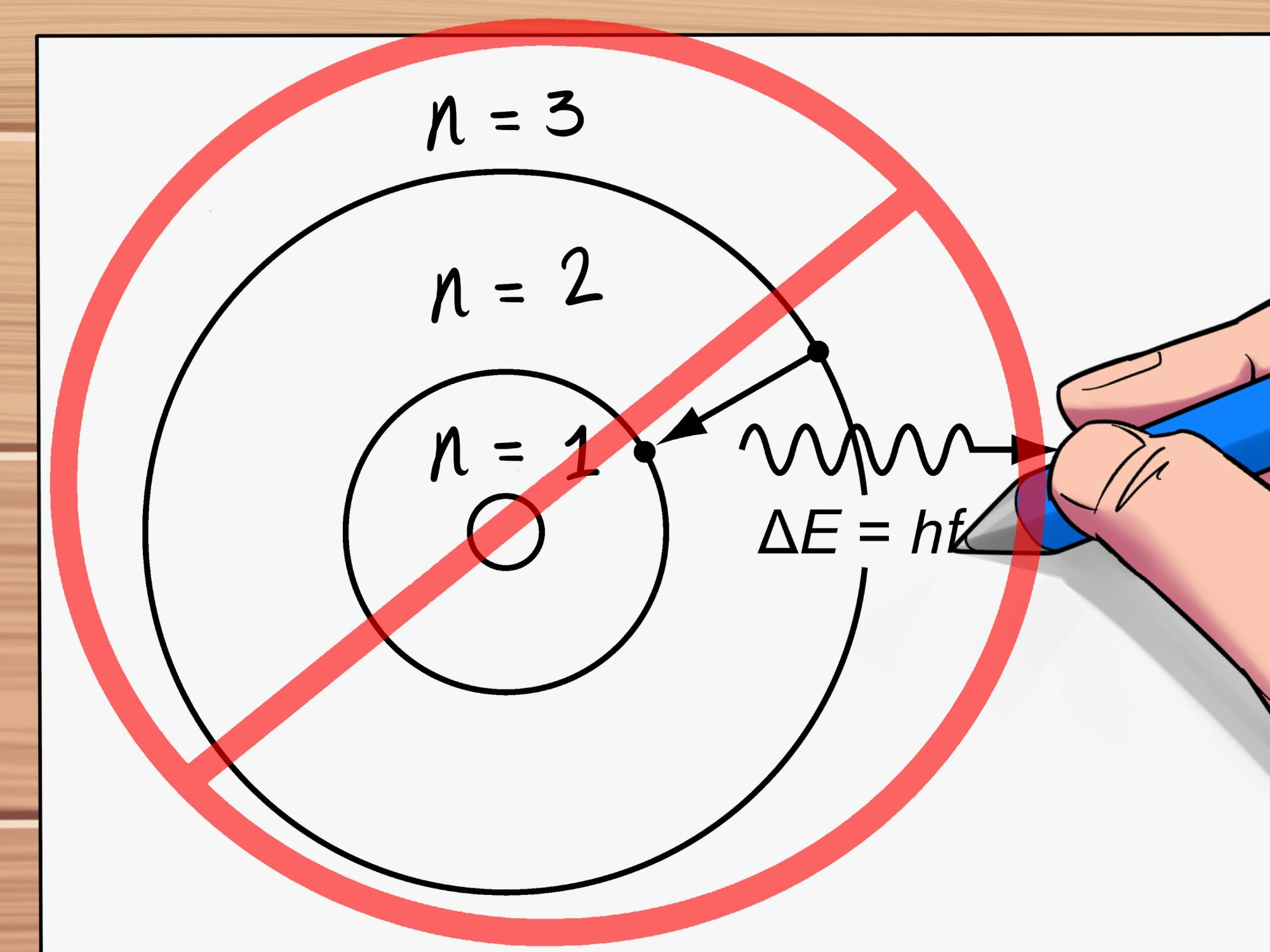 hight resolution of how to understand quantum physics