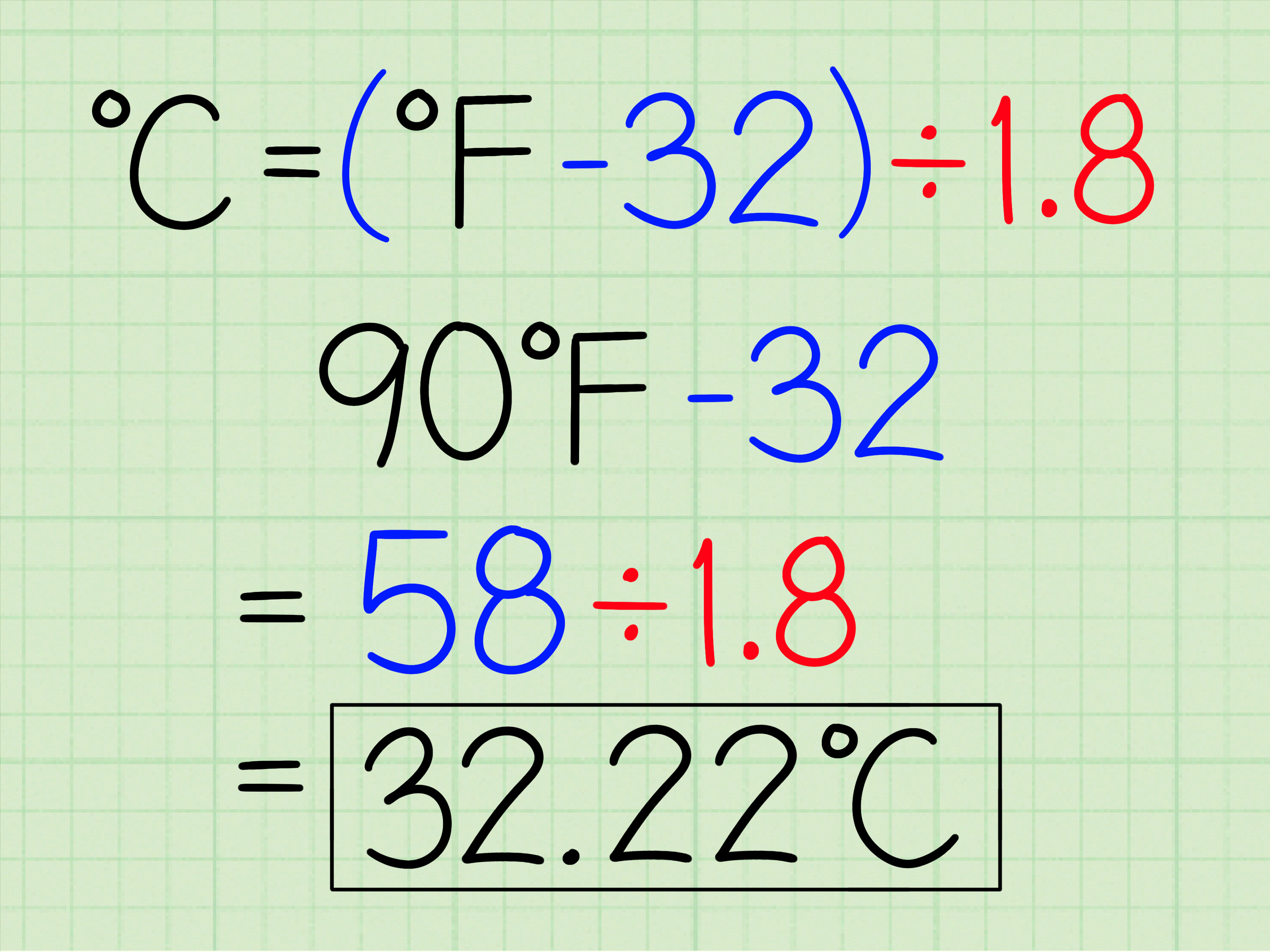 Equation To Convert Celsius Into Fahrenheit