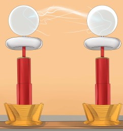 how to make a tesla coil [ 3200 x 2400 Pixel ]