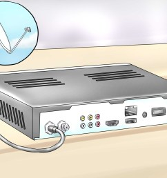how to install and set up free to air satellite tv program receiver system [ 3200 x 2400 Pixel ]