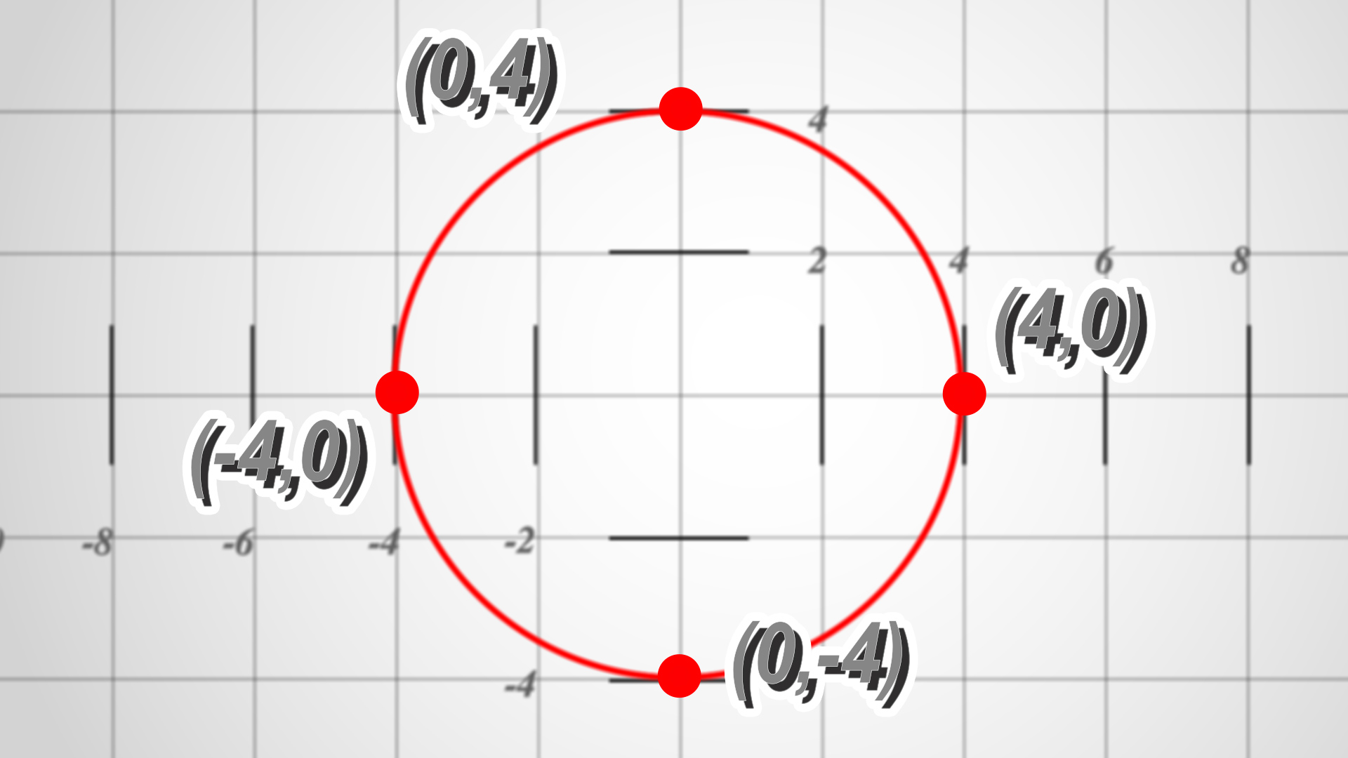 How To Graph A Circle 9 Steps With Pictures